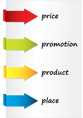 marketing mix Vector