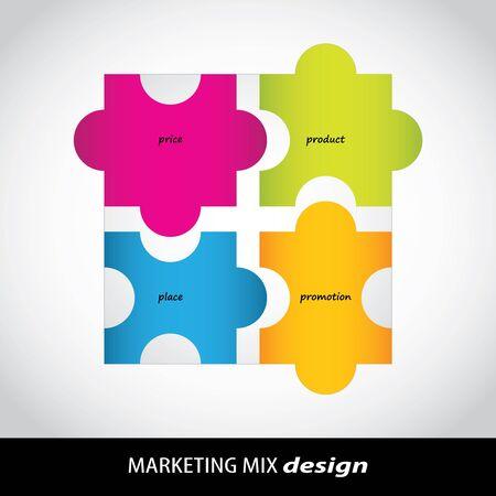 marketing mix: special marketing mix design