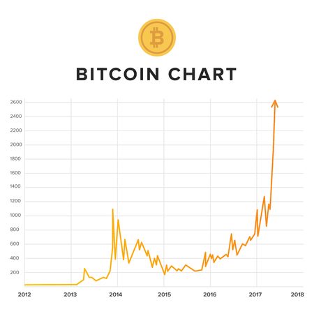 progressing: Bitcoin growth, rising up chart