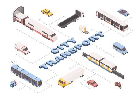 City transport isometric vector banner template. Subway trail and tram, public and industrial vehicles 3D illustrations with typography. Cargo trucks, ambulance car and taxi cab, urban travel concept Иллюстрация