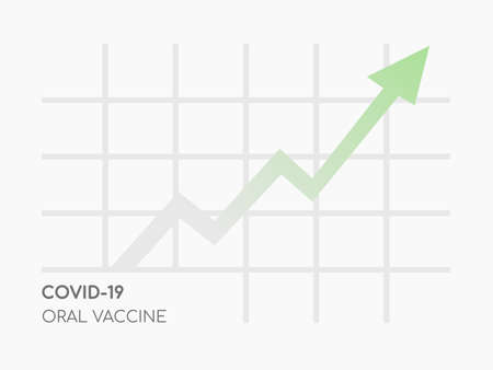 Covid-19 oral vaccine stocks going up on graph chart vector flat illustration. Income from medicines selling concept.