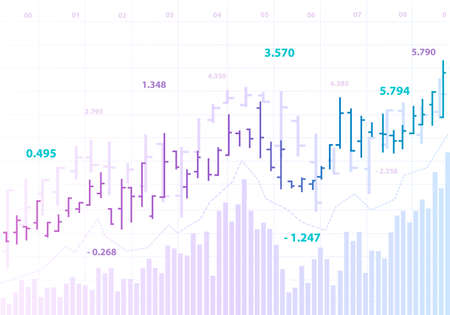 Bar graph and stock charts of investment trading in stock market. Statistics and report concept. Vector illustration in cartoon style.