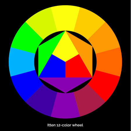 Itten 12 color wheel, RGB palette, scalable vector Illustration