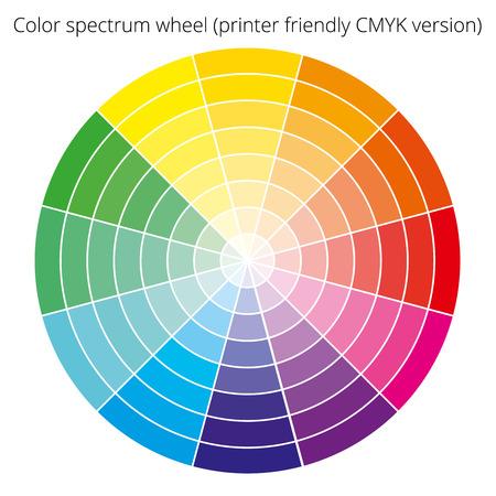 Vector color spectrum, CMYK palette