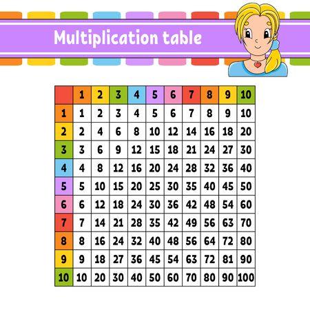 Color de la tabla de multiplicar del cuadrado del 1 al 100. Para la educación de los niños. Aislado en un fondo blanco. Con un lindo personaje de dibujos animados. Chica joven.