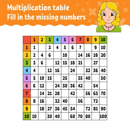 Paste the missing numbers. Learning multiplication table. Handwriting practice. Education developing worksheet. Color activity page. Game for children. Isolated vector illustration in cartoon style.