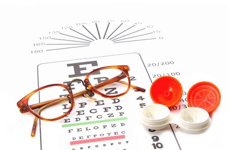 lentes contacto: Carta de prueba del ojo y las gafas y estuches para lentes de contacto