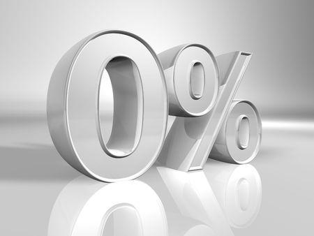 installment: Zero percent 3d illustration