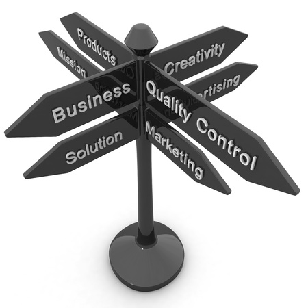 objectives: Business objective concept direction signs 3d illustration
