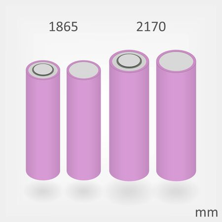 Automotive types of Li-ion Batteries - 18650 and 2170 Size Standards in pink body.