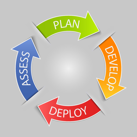 planing: Planing colored arrow round diagram template Illustration
