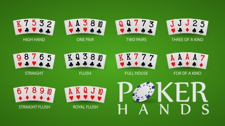 poker hand: Poker hand rankings symbol set Illustration