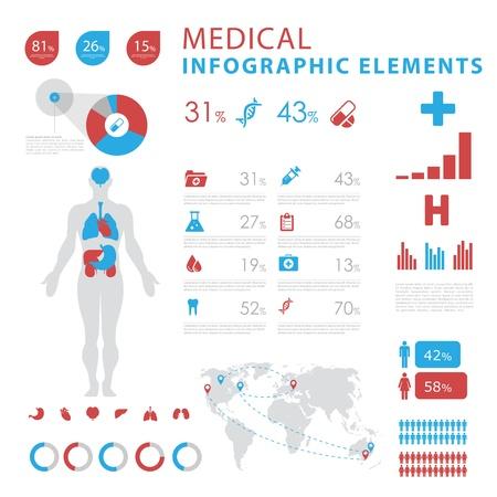 médicas elementos infográficos