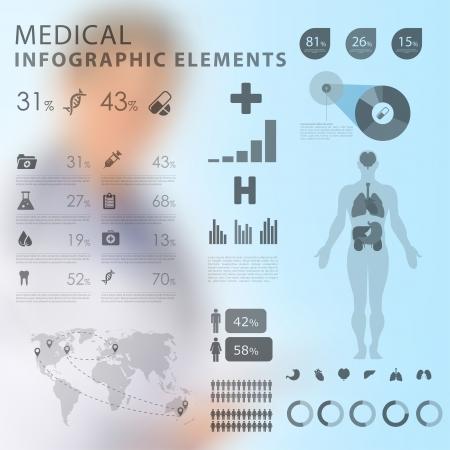 ヘルスケア: 医療のインフォ グラフィック要素