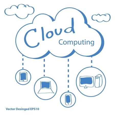 tecnologia virtual: Concepto de computaci�n en la nube