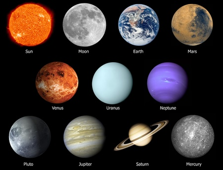 Solar System with Name background photo
