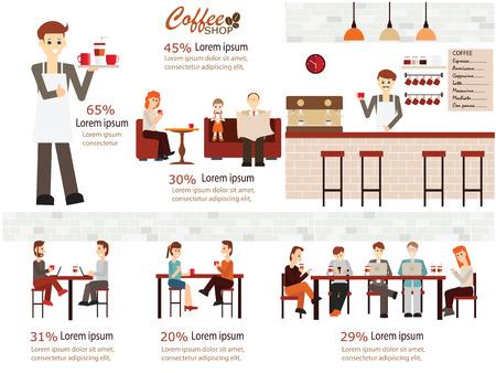 커피 숍의 정보 그래픽. 여성, 웨이트리스, 작업하는 사람, 친구, 가족과 함께 데이트 커피, 남자의 컵과 커피 숍에서 만나 여자, 남자와 바리 스타. 벡