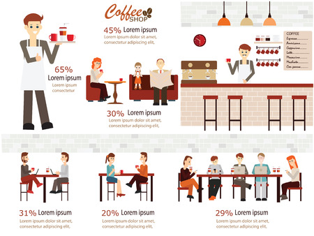 man with laptop: Info graphic of coffee shop . Barista with cup of coffee, man and women meeting in coffee shop, man dating with woman, waitress, working man, friend, family. vector illustration.