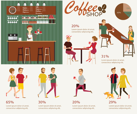 coffee table: Info graphic of coffee concept , interior store, coffee table and chair, various customer.