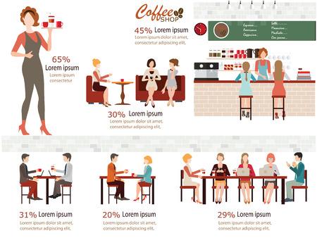Infos graphique de café. Barista avec tasse de café, l'homme et les femmes réunis à café, l'homme rencontre avec une femme, serveuse, homme travaillant, ami, illustration vectorielle. Banque d'images - 49813655