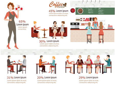 Info graphic of coffee shop . Barista with cup of coffee, man and women meeting in coffee shop, man dating with woman, waitress, working man, friend,  vector illustration. Illustration
