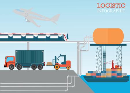 Logistic info, water ship transportation, air transportation, truck transportation, rail transportation, pipeline transportation, vector illustration. Illustration