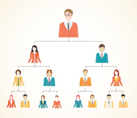 Organizational chart corporate business hierarchy ,people structure, business people conceptual vector illustration. Illustration