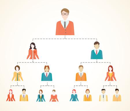 hierarchy: Organizational chart corporate business hierarchy ,people structure, business people conceptual vector illustration. Illustration
