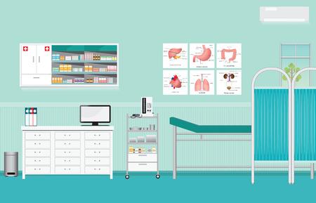 medical check: Medical examination or medical check up interior room, surgery, hospital ward ,medical healthy care flat design vector illustration.