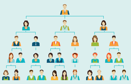 Organizational chart corporate business hierarchy ,people structure, character cartoon business people conceptual vector illustration. 일러스트