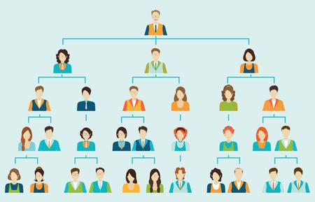Organigramme hiérarchique des entreprises, structure de personnes, illustration de vecteur conceptuel de personnage de dessin animé affaires personnes.