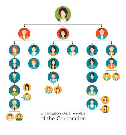 Organigram template van de corporatie bedrijf hiërarchie, mensen structuur, karakter cartoon mensen uit het bedrijfsleven conceptuele vector illustratie. Vector Illustratie