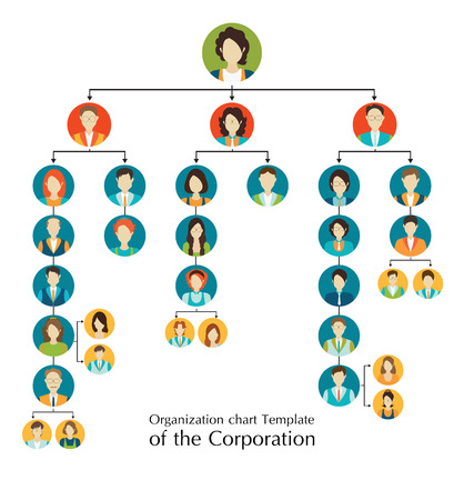 plantilla Organigrama de la jerarquía corporación, la estructura de la gente, la gente de negocios de dibujos animados Ejemplo conceptual del vector. Ilustración de vector