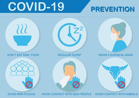 Covid-19 prevention infographic with icons and text, Coronavirus 2019-nCoV disease. healthcare and medicine concept vector illustration.