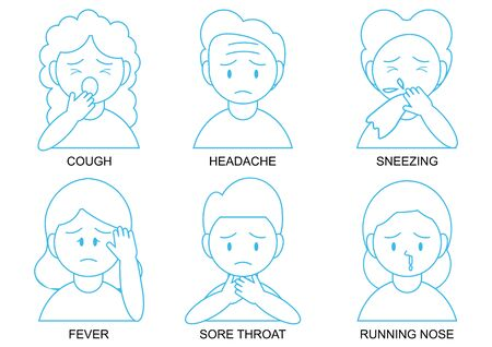 COVID-19 symptom set. Corona Infection Virus Symptoms. Cartoon has Cough , Runny Nose , Fever , Sore Throat and sneezing in Coronavirus or Covid-19 Outbreak.Medical and Treatment vector illustration.