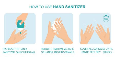 How to use hand sanitizer properly to clean and disinfect hands,wash your hands, disease prevention and healthcare educational, vector illustration. Stock Illustratie