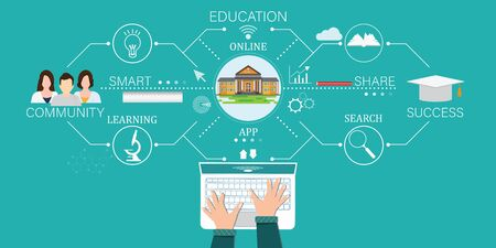 Online Education concept with icons.Student connecting with a laptop, attending online courses and sharing with a community, technology and online training conceptual vector illustration. Stock Illustratie
