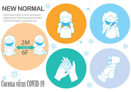 New normal for societal habits.Your practical guidelines to prevent corona virus spreading, wear a protective mask in public, to wash hand, body temperature check, hand sanitizer and social distance, vector illustration.