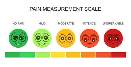 Five gradations of smiles with different moods. The horizontal scale of pain measurement. Emotions for feedback. Positive or negative opinion. Vector illustration.