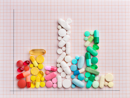 Stijgende kosten van geneesmiddelen op recept op ruitjespapier Stockfoto