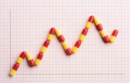 grafica de barras: El aumento de costo de los medicamentos con receta sobre papel cuadriculado