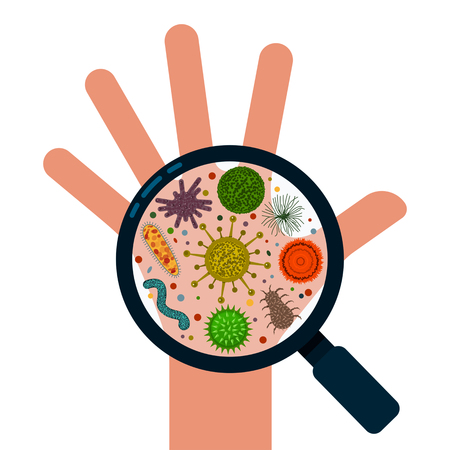 A set of various bacteria, germs and bacilli on human hands. vector illustration isolated on white background. hygiene concept