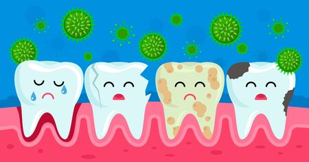 Sad friends sick teeth cry from pain and germs. concept of pediatric stomatology. dental diseases such as periodontitis, caries, tartar, fissure. vector illustration
