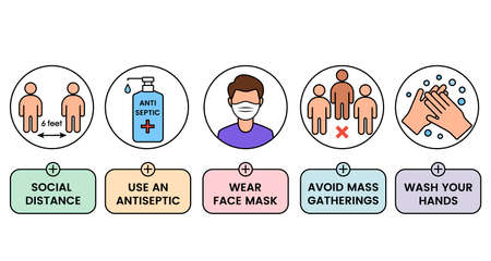 safety instructions for covid 19 during quarantine. wear a mask. keep your distance 向量圖像