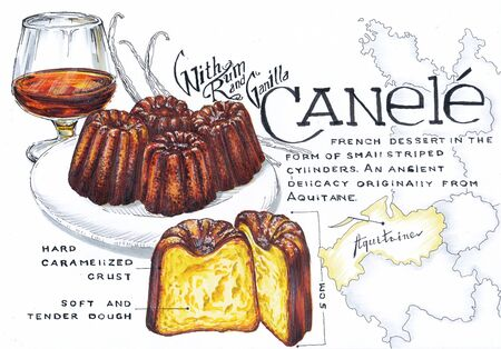 Food sketching. French canele cakes. Sketch markers.