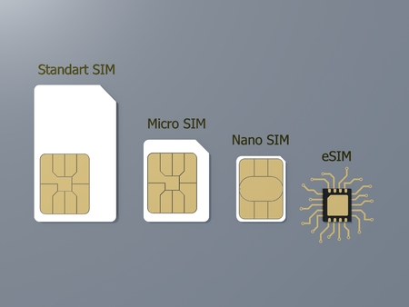 Evolution of SIM cards. eSIM Embedded SIM card. New chip mobile cellular communication technology. New mobile communication technology 5G network. 3D rendering.