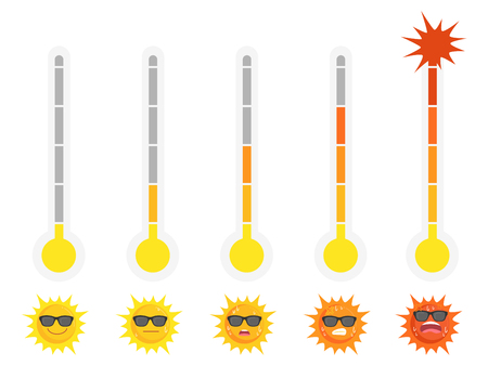 Warm High temperature red thermometers with different levels, Set of sun with emotion face, summer concept, hot weather, cartoon vector in flat design. Illustration