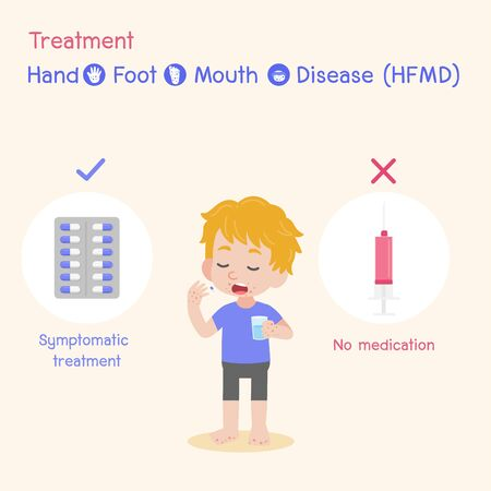 Treatment, Children infected and healthy, Baby and child have a Hand Foot Mouth Disease, HFMD in rain season, Medical Health care concept, Symptomatic treatment, Take medicine, No medication, cartoon character vector Info-graphic.