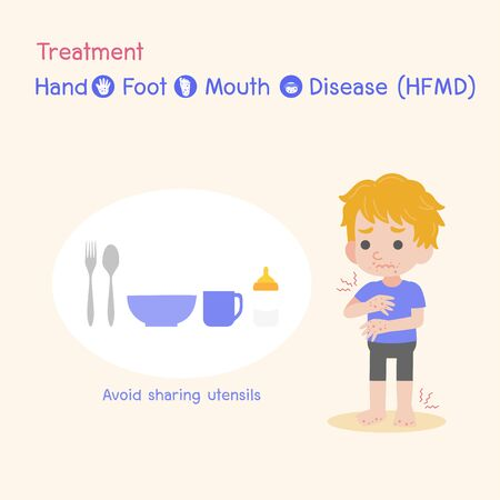 Treatment, Children infected, Baby and child have a Hand Foot Mouth Disease, Medical Health care concept, Avoid sharing utensils, cartoon character vector design. Çizim