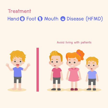Treatment, Children infected and health, Baby and child have a Hand Foot Mouth Disease, HFMD in rain season, Medical Health care concept, Avoid living with patients, cartoon character vector design.